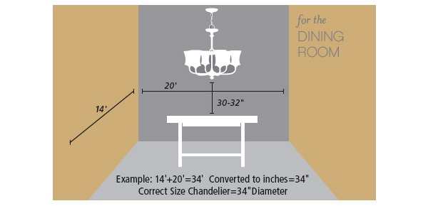 EXAMPLE: 14'+20'=34' Change to inches. Which gives you a Chandelier 34 inches in dieameter.